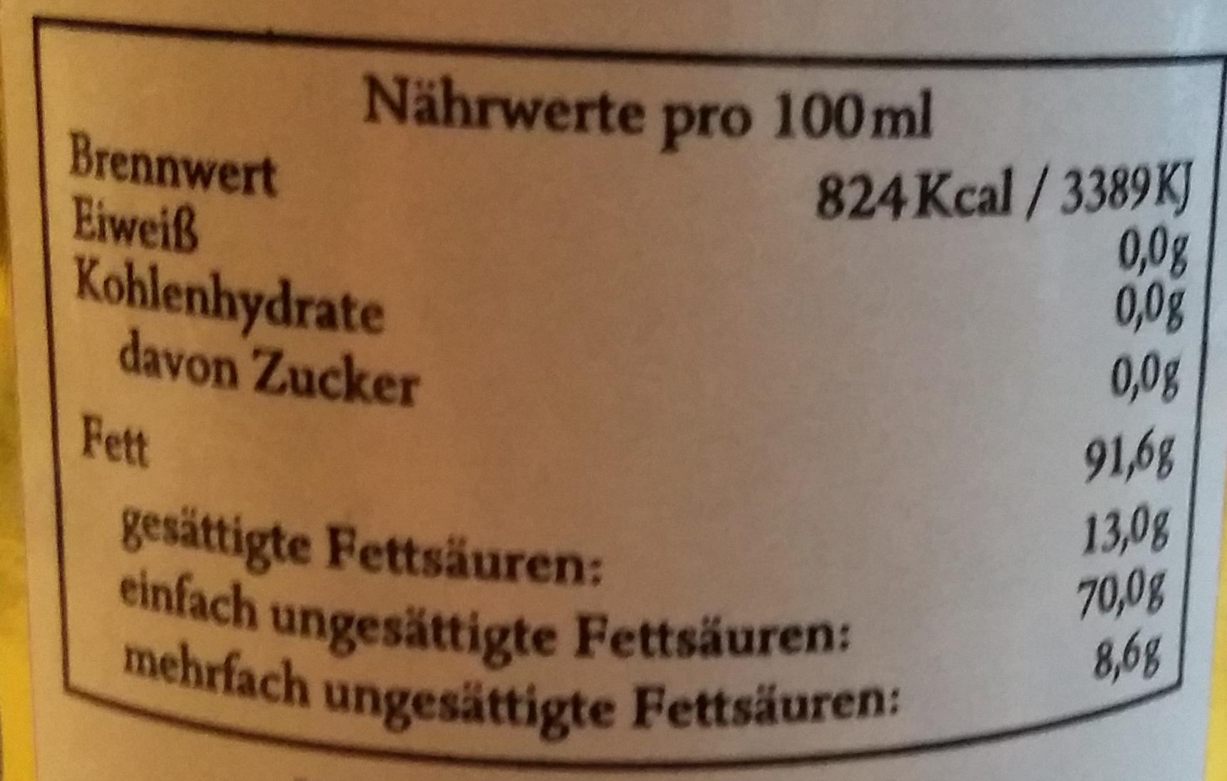 Schwarze_r-ffel_Energietabelle584ebe042e8dd